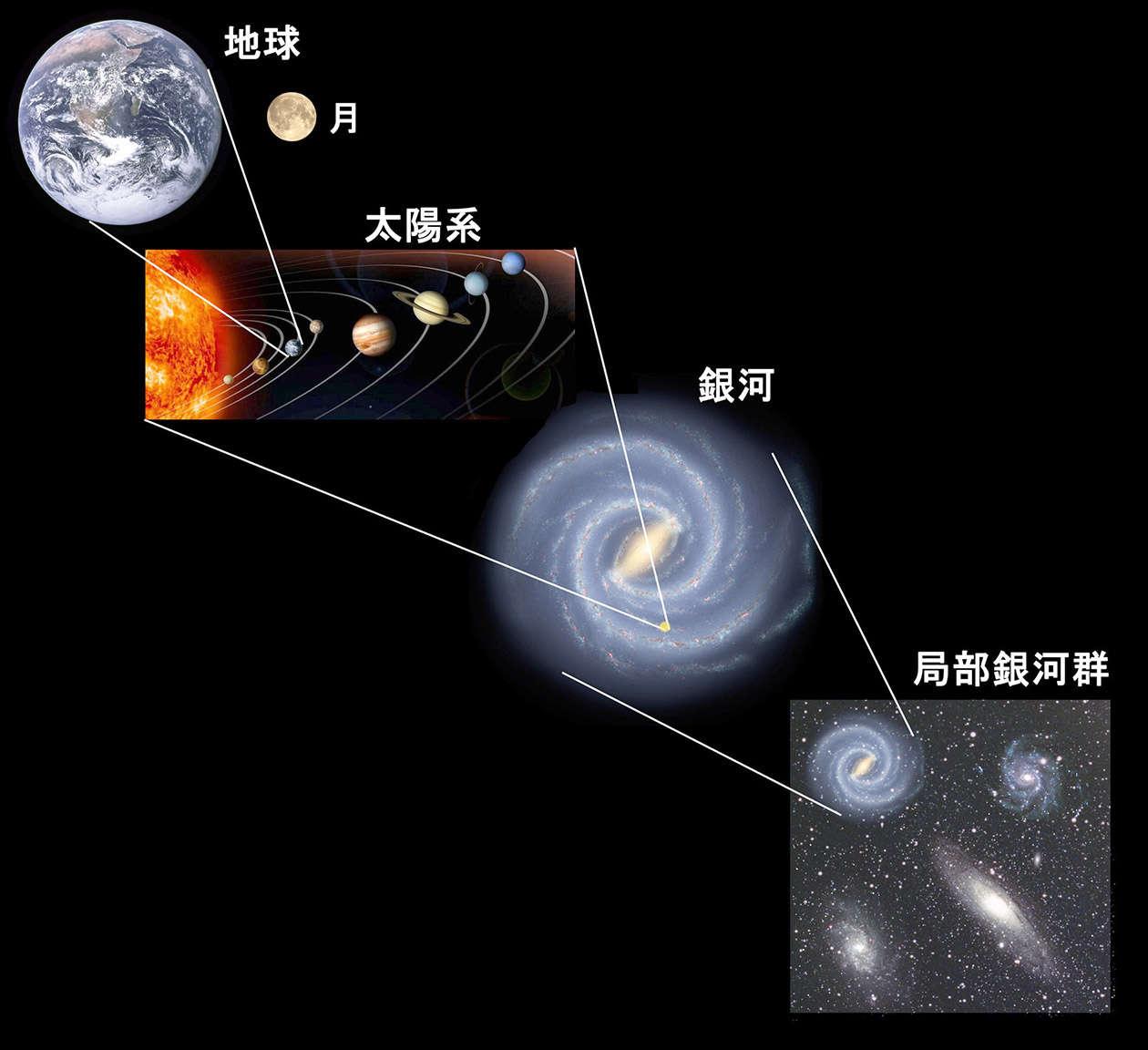 やっぱり夏は天の川3:達人に訊け!:中日新聞Web