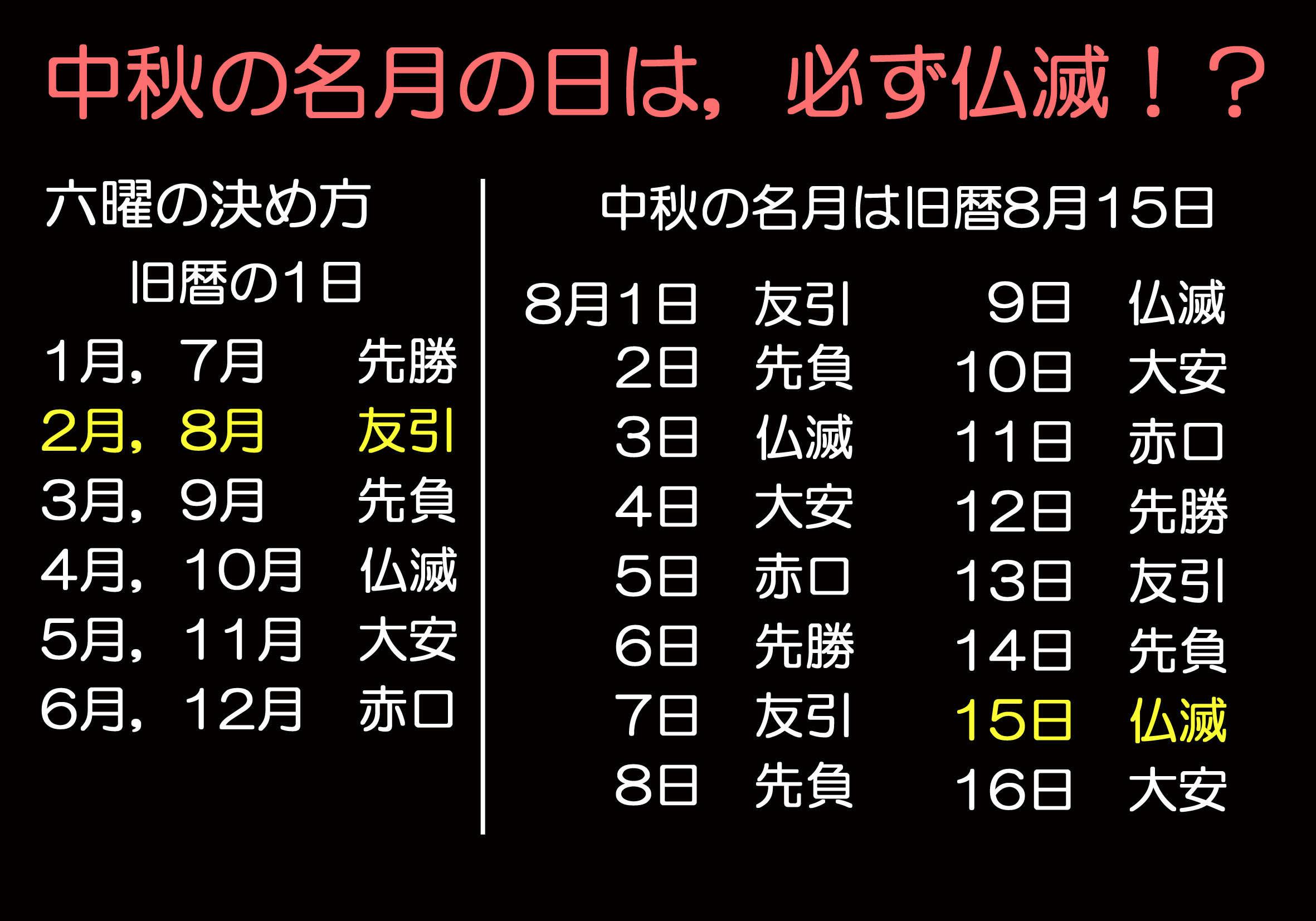 中秋の名月の日は「仏滅」?!:達人に訊け!:中日新聞Web