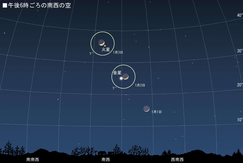 見逃せない新年の天文ショー:達人に訊け!:中日新聞Web