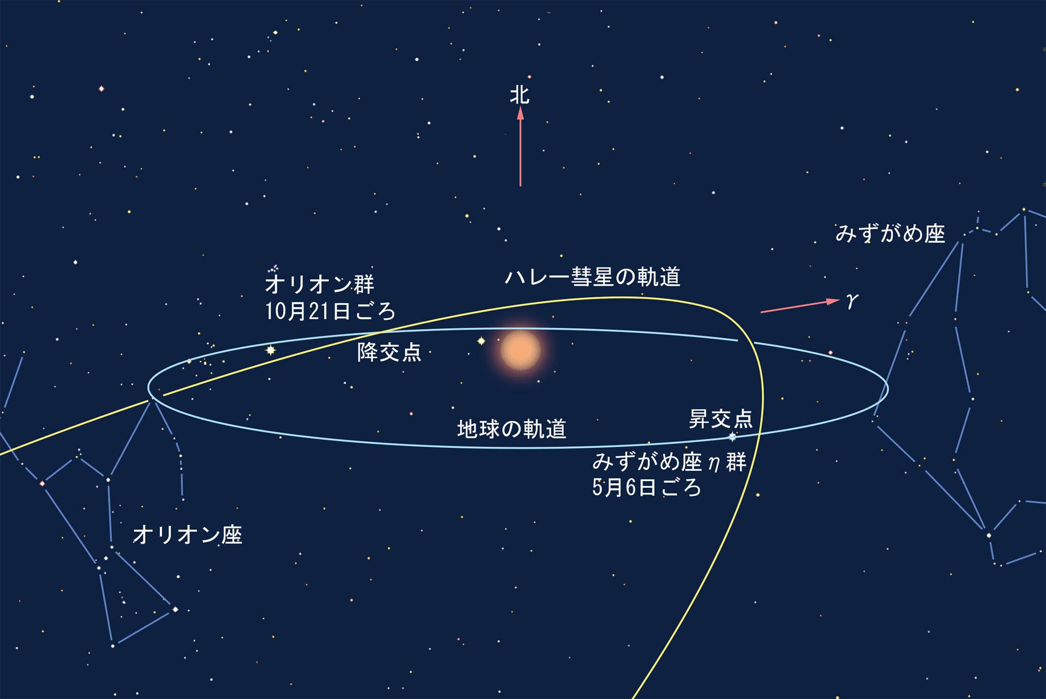 みず がめ 座 流星 群 2019 7 月