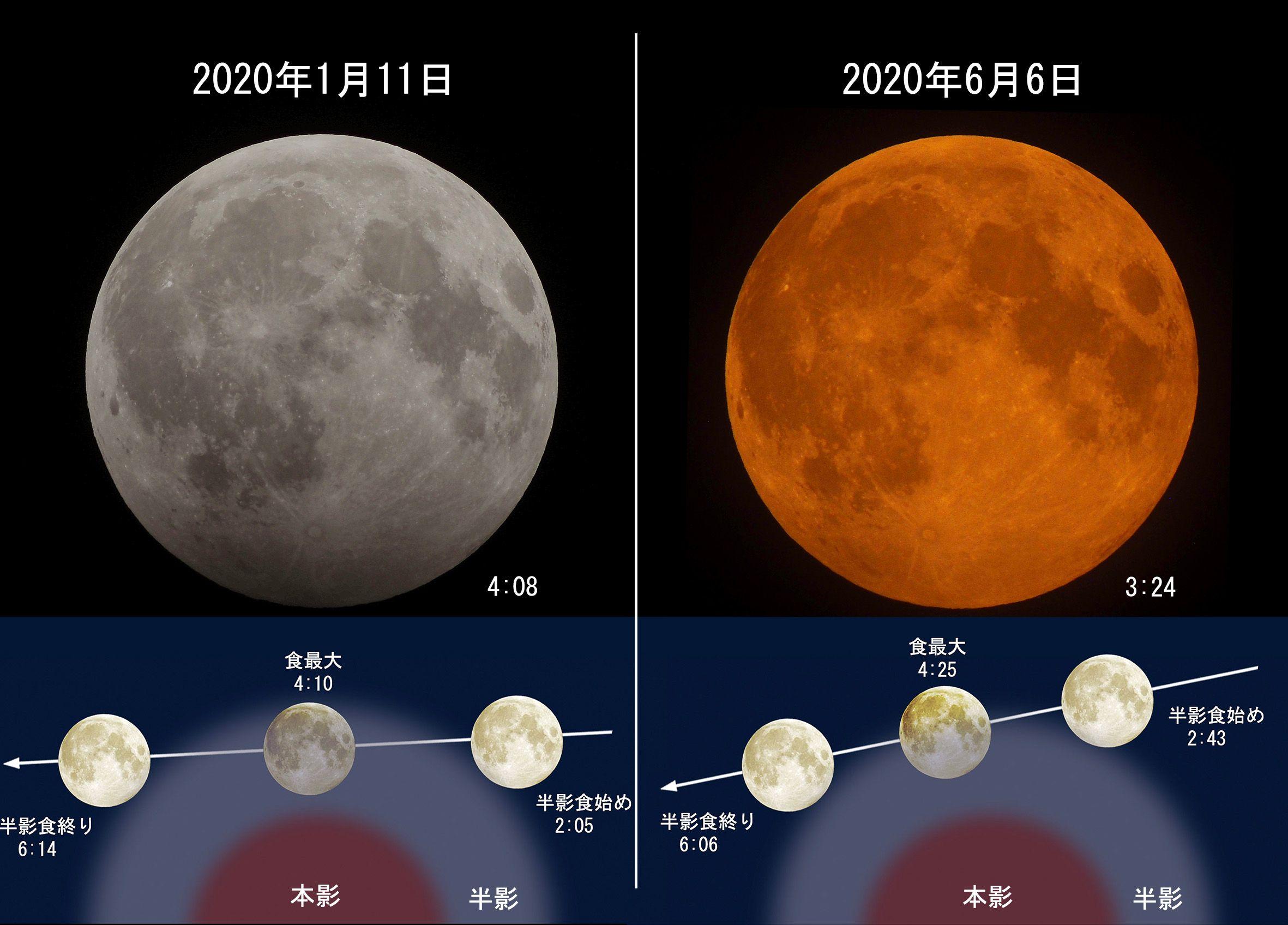 2020 年 6 月 満月 新月・満月の時刻表 最新2021年度版